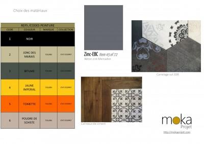 Choix des matériaux